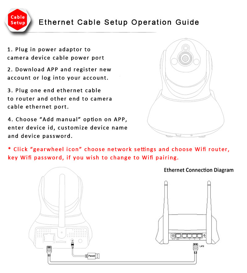 Ethernet cable setup operation guide