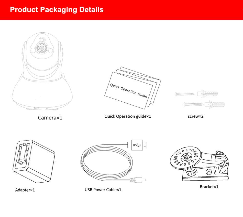 D1201-HE Packing List