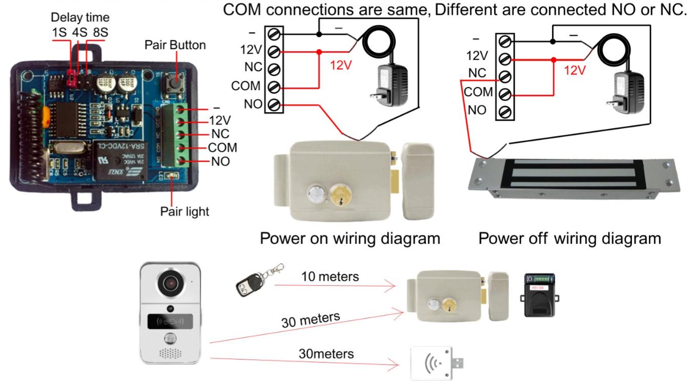 Hampton Bay Jumpers Wiring Diagram Doorbell Trusted Motor
